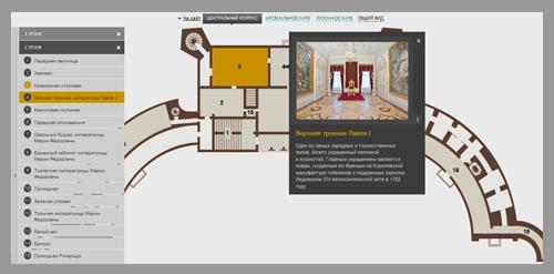 Gatchina Palace Museum