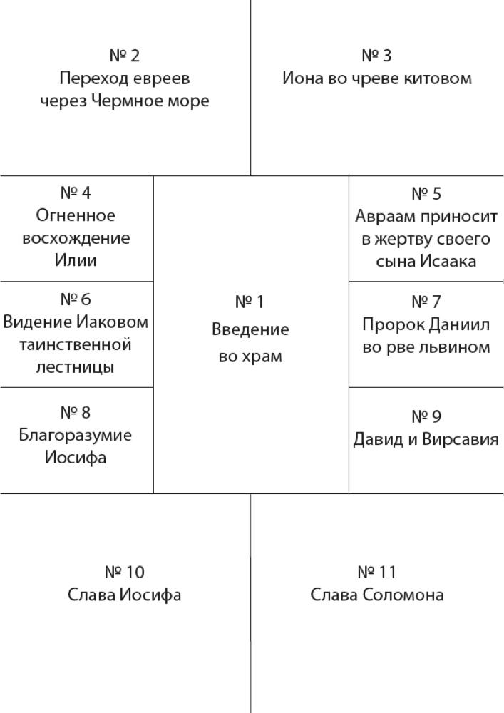 АЛЕКСАНДРОВИЧУ III.